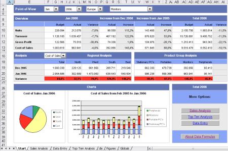 Jedox Suite 3.3 - Componente para Excel - Plantilla bien lograda sin