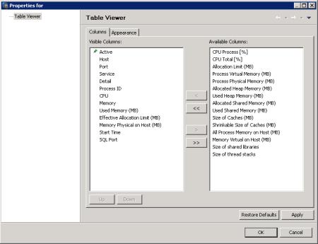 Al igual que muchas otras tablas de información de SAP HANA Studio, se puede especificar que datos se desean ver