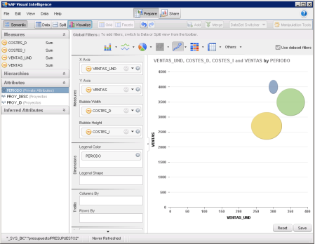 Uso de una Vista Analítica en SAP Visual Intelligence (2)