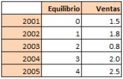 Manipulación de ejes - Valores a gráficar (01)