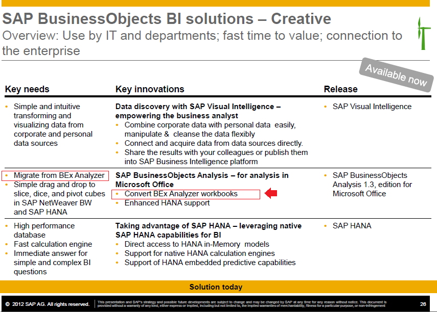 sap bex  sin casi referencias en los road maps de sap