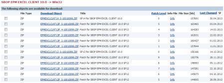 Actualizaciones de SAP EPM Add-in 10.0