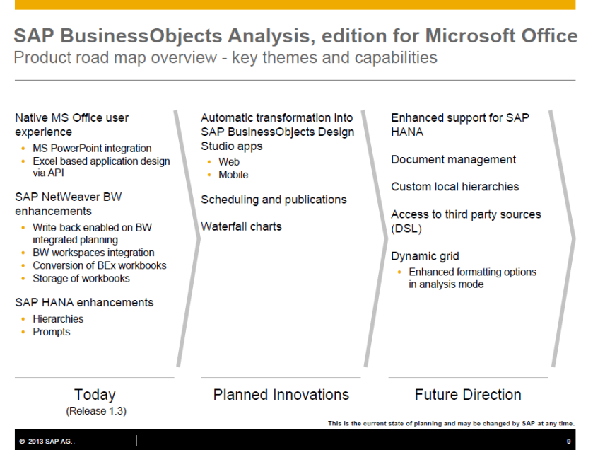 SAP BusinessObjects Analysis, edition for Microsoft Office Product road map overview - key themes and capabilities