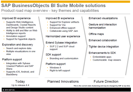 Road map de SAP BI Mobile revisado el 22 de abril de 2013