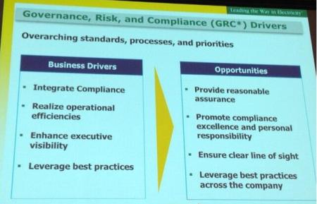 SAPPHIRENOW, principales objetivos para usar SAP GRC en las tareas de control interno
