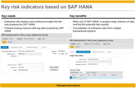Monitorización del riesgo con SAP HANA