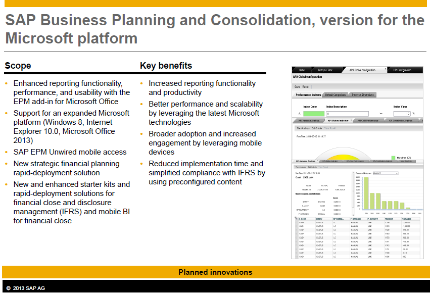 sap business planning and consolidation certification exam