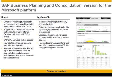 Próximos planes de mejoras de SAP BPC para entornos Microsoft o no-SAP (actualizado en Q2 - 2013)
