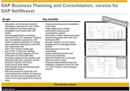Próximos planes de mejoras de SAP BPC para entornos SAP NW (actualizado en Q2 - 2013)