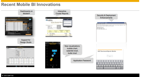 Recent mobile BI innovations
