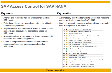 SAP Access Control powered by SAP HANA