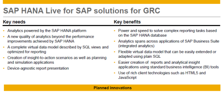 SAP GRC powered by SAP HANA (claves y beneficios)
