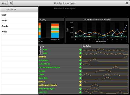 SAP BI Mobile 5.0.5, visualizando un documento WebI con secciones