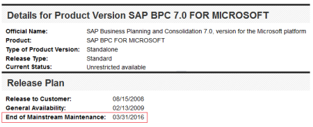 SAP BPC 7.0 ms