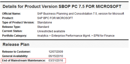 SAP BPC 7.5 ms