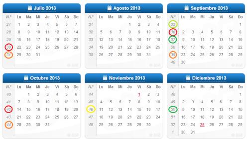 Calendario de próximas actualizaciones de SAP BPC y SAP BI - Analytics
