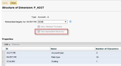 SAP BPC - TDH - Activación en cada dimensión