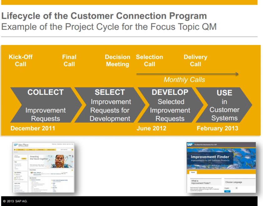 SAP IdeaPlace, ejemplo desde la propuesta de una idea de mejora hasta su implementación