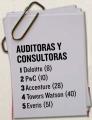 Top 100 - Mejores empresas para trabajar en España - Auditoras y Consultoras
