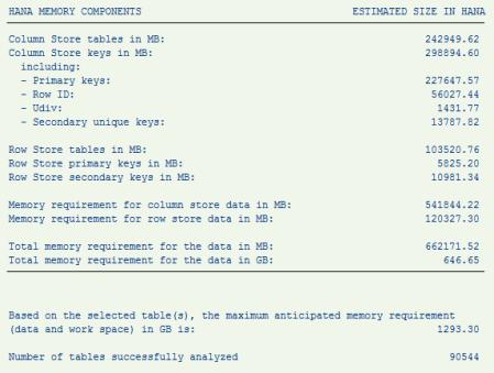 Resultados del informe ZNEWHDB_SIZE para el dimensionamiento (Sizing) de memoria para SAP Suite on HANA (entre otros componentes, SAP ERP)