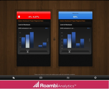 CardexView de Roambi Analytics