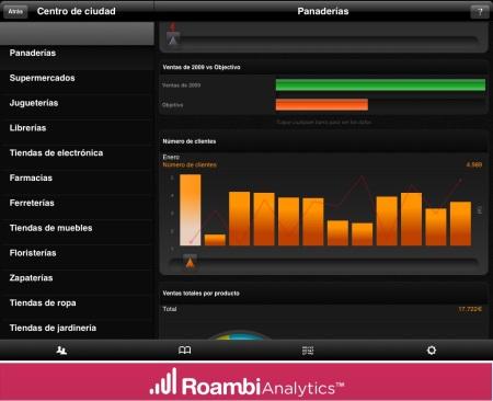 Detalle de la vista CataList de Roambi Analytics
