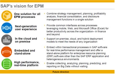 SAP EPM Roadmap - Visión de cambios futuros