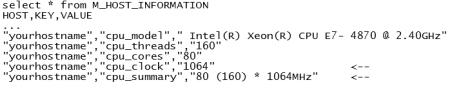 Consulta de la frecuencia de los procesadores en un sistema SAP HANA