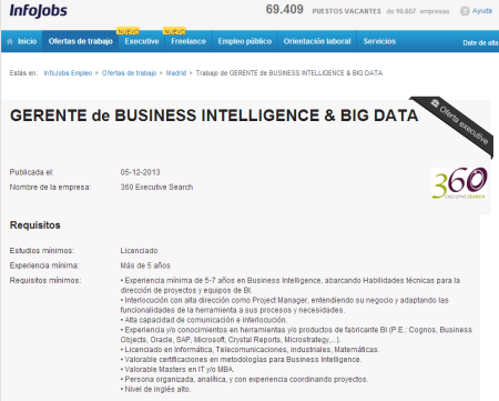 Oferta de trabajo de Big Data sin fundamento