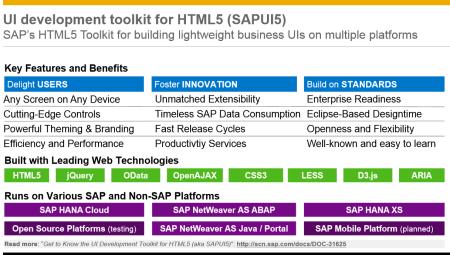 Características de SAP UI5