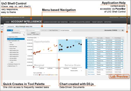 Detalles de una interfaz con SAP UI5