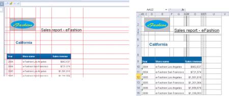 De WebI a MS Excel sin considerar las buenas prácticas de diseño de documentos pensando en la exportación