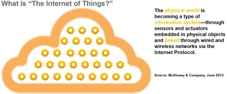 Definición de Internet of Things según McKinsey