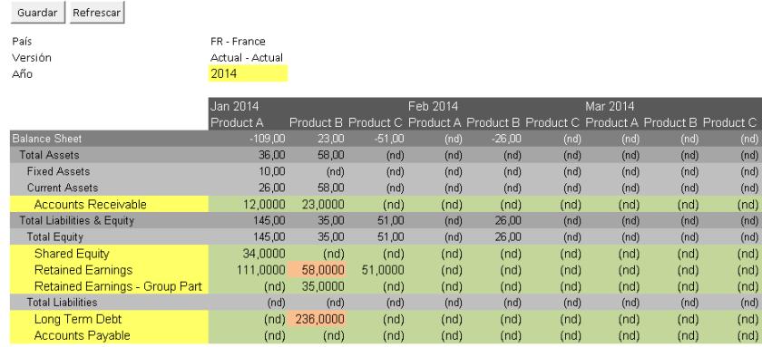 Formulario EPM Add-In (cliente BPC) con formato dinámico a través de una hoja de formato EPMFormattingSheet