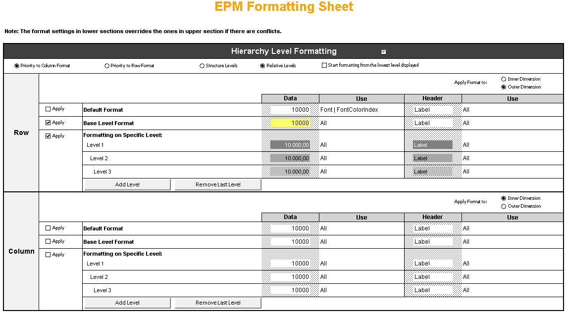 Uso de hojas de formato para mejorar la eficiencia en el ...