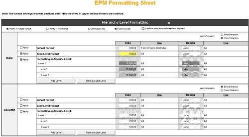 Hoja de formato del EPM Add-In (nombre por defecto EPMFprmattingSheet)