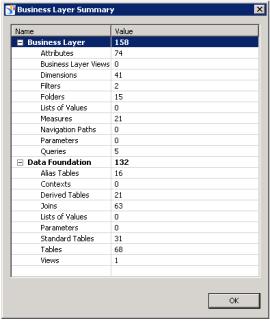 Recuento de objetos de un universo UNX en IDT a través del Business Layer (BI4)
