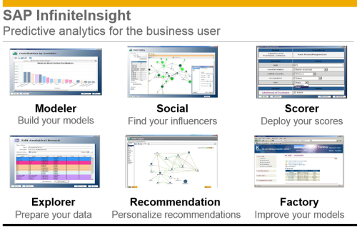 SAP InfiniteInsight solutions
