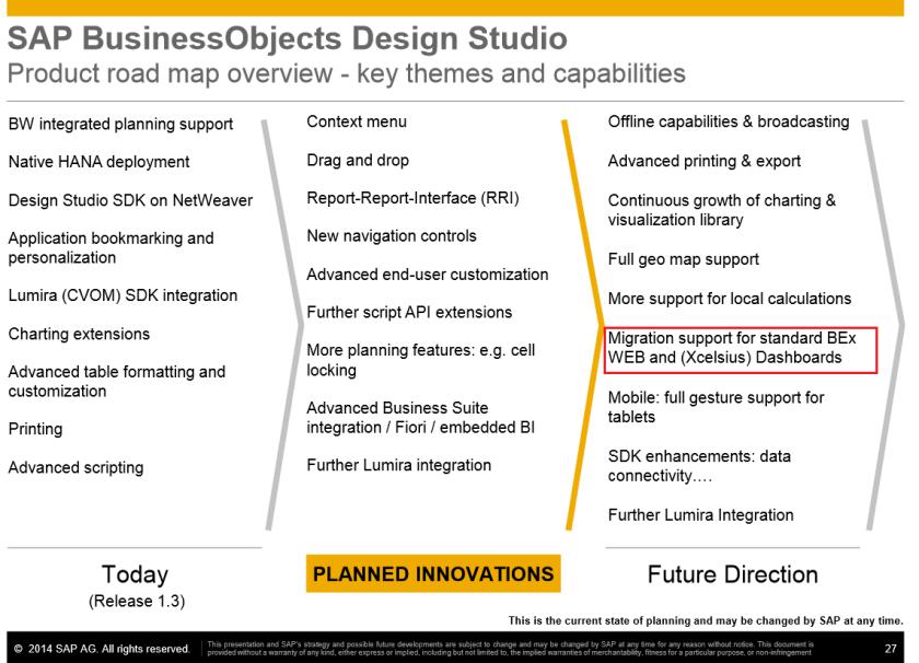 SAP Design Studio la herramienta de Dashboarding, en camino de cubrir las funcionalidades de Xcelsius