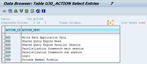 SAP BPC, actividades registradas por las estadísticas