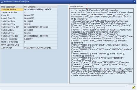 Visualización de la sentencia MDX generada por un informe SAP EPM Add-In