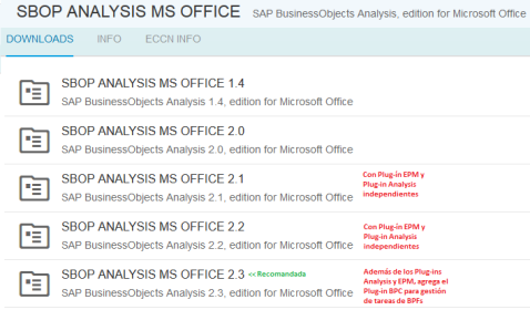 Analysis for Office versiones disponibles
