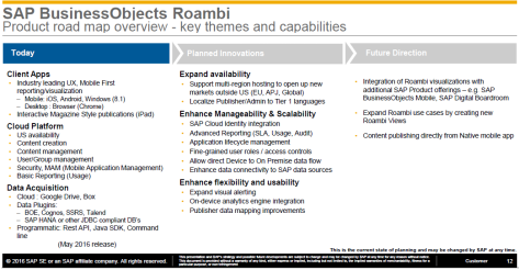 Road map de SAP BusinessObjects Roambi