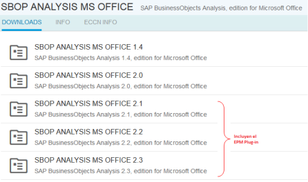 SAP Analysis for Office, versiones con soporte vigente