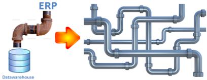 Del tubo único, a la red de tuberías, la información valiosa puede venir de cualquier parte